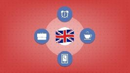 Inglés para el día a día: Parte 1